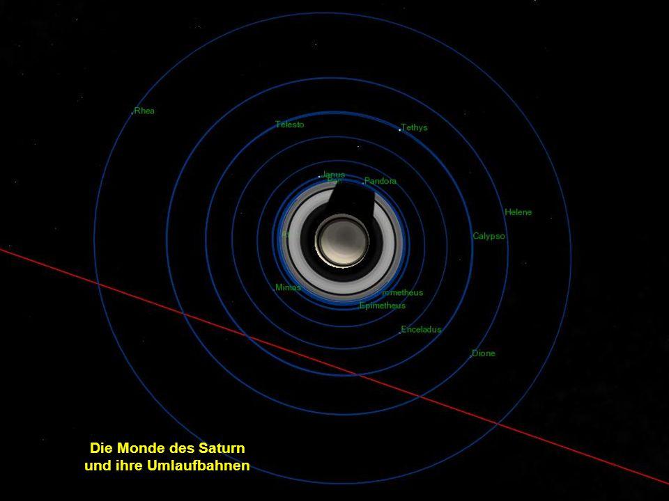 Die Monde des Saturn und ihre Umlaufbahnen