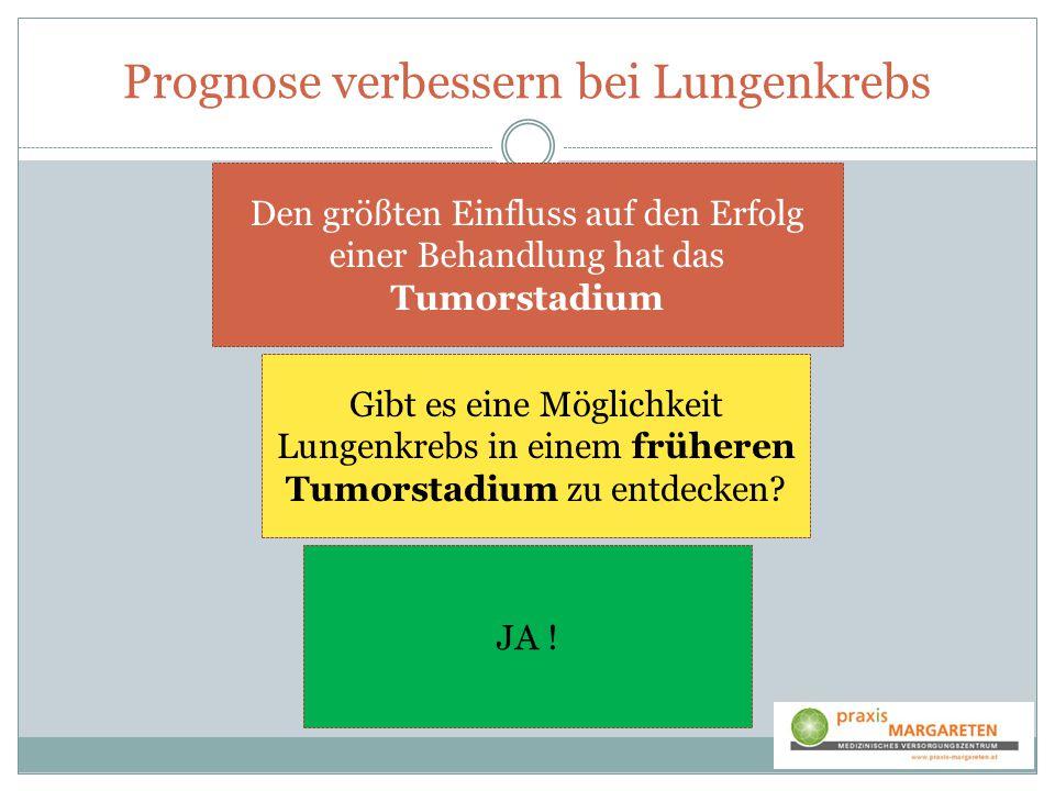 Prognose verbessern bei Lungenkrebs