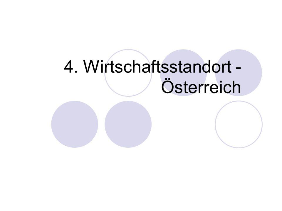 4. Wirtschaftsstandort -Österreich