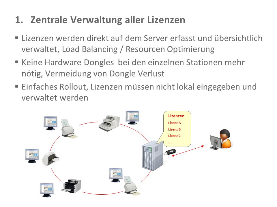 Zentrale Verwaltung aller Lizenzen