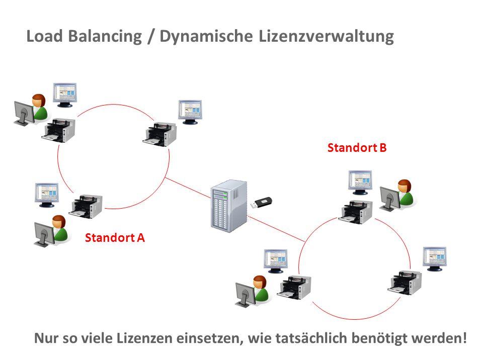 Load Balancing / Dynamische Lizenzverwaltung