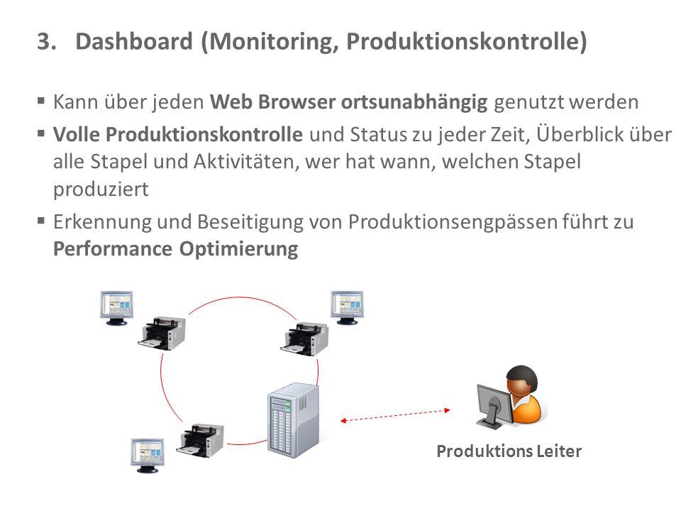 3. Dashboard (Monitoring, Produktionskontrolle)