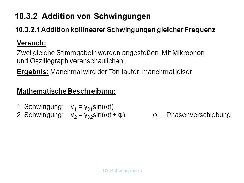 10.3.2 Addition von Schwingungen