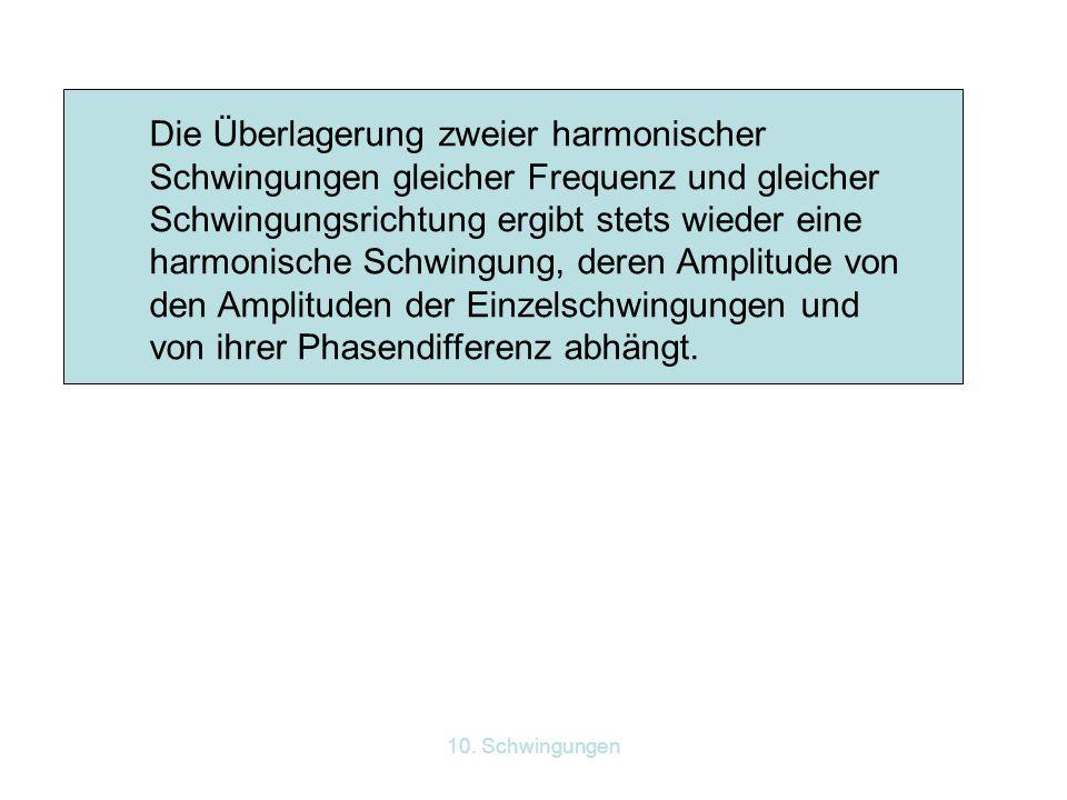 Die Überlagerung zweier harmonischer Schwingungen gleicher Frequenz und gleicher Schwingungsrichtung ergibt stets wieder eine harmonische Schwingung, deren Amplitude von den Amplituden der Einzelschwingungen und von ihrer Phasendifferenz abhängt.