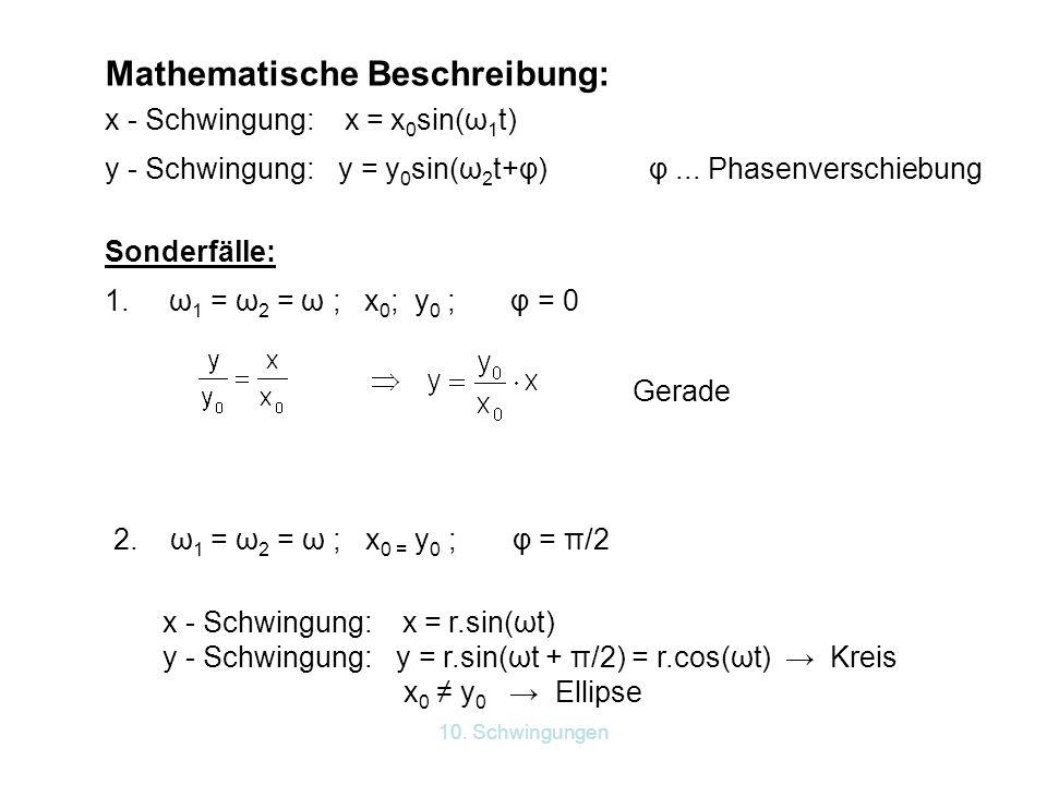 Mathematische Beschreibung: