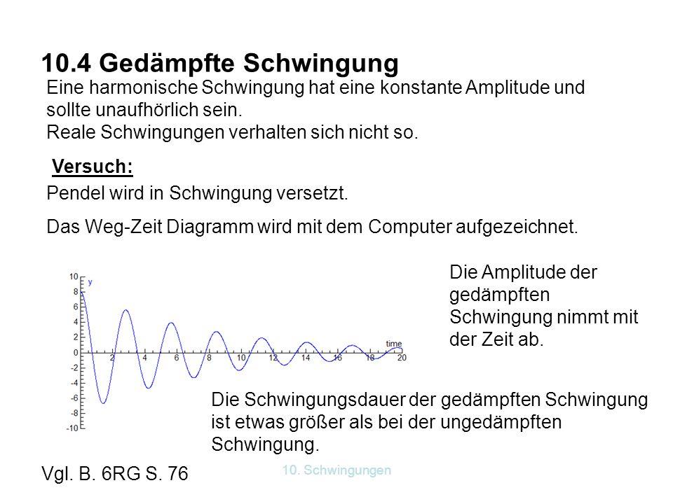 10.4 Gedämpfte Schwingung Eine harmonische Schwingung hat eine konstante Amplitude und sollte unaufhörlich sein.