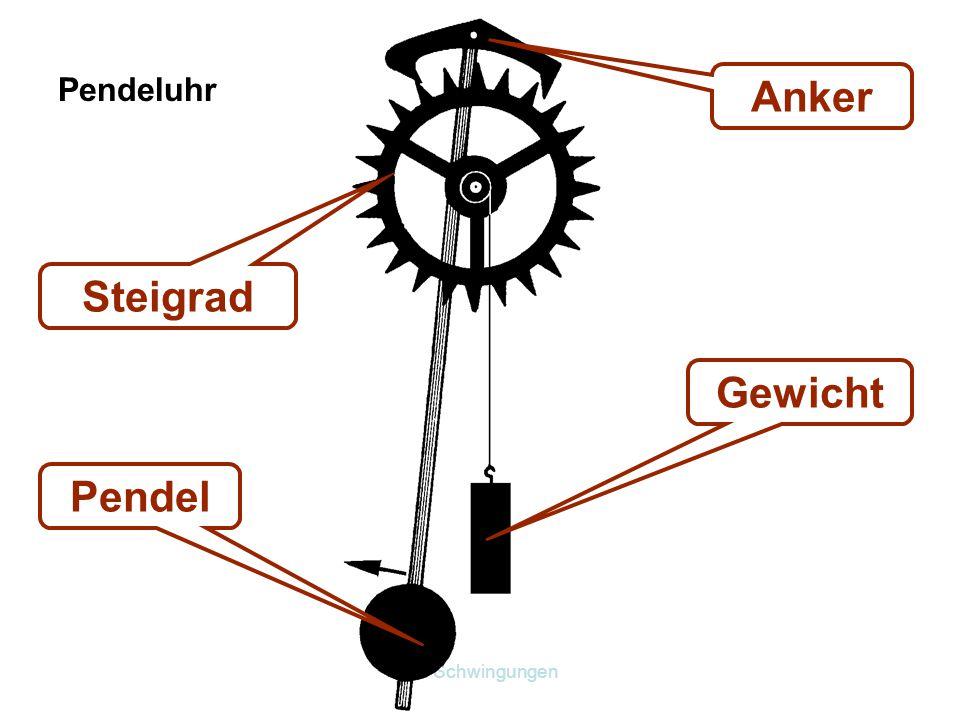 Anker Steigrad Gewicht Pendel