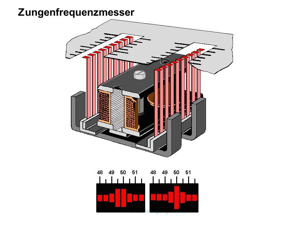 Zungenfrequenzmesser