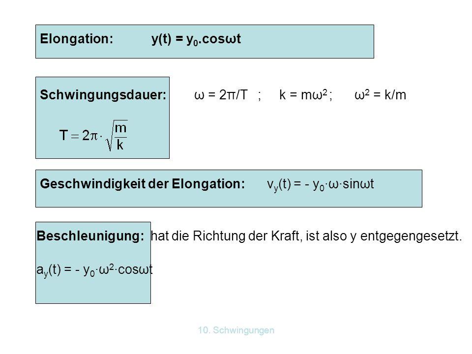 Schwingungsdauer: ω = 2π/T ; k = mω2 ; ω2 = k/m