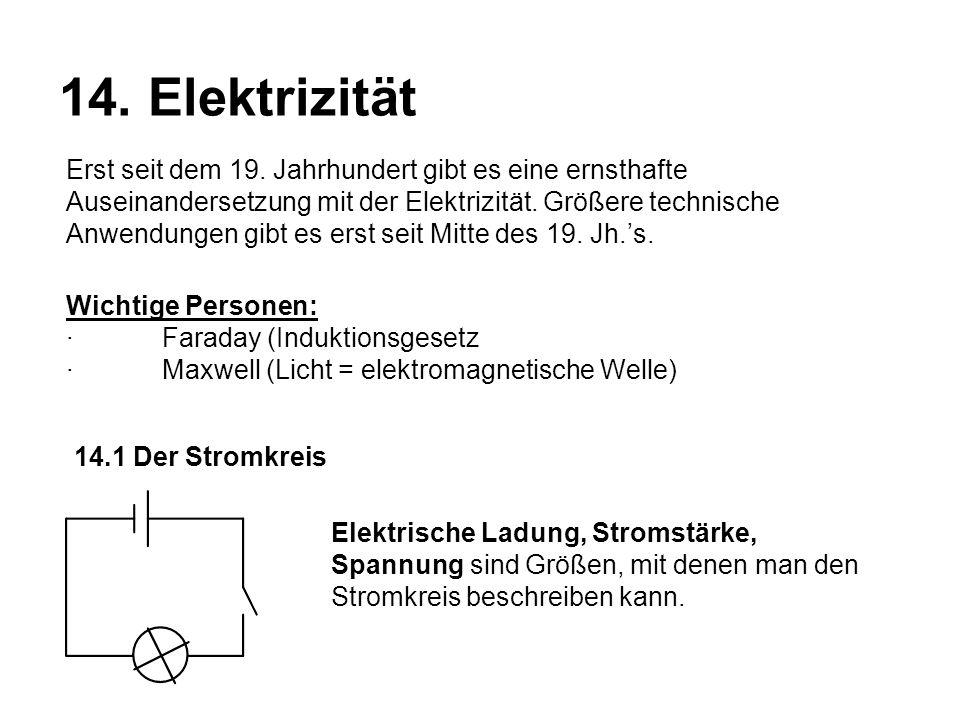 14. Elektrizität