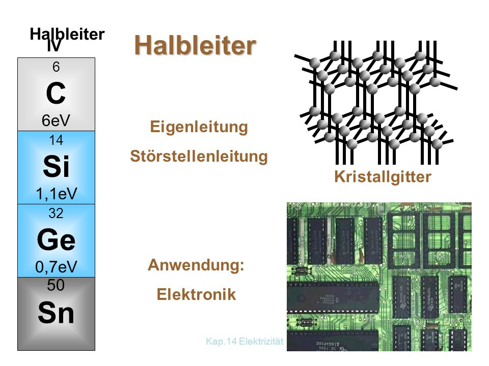 C Si Ge Sn Halbleiter Halbleiter IV 6eV Eigenleitung