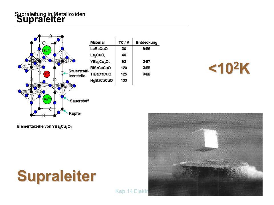 Supraleiter <102K Supraleiter Kap.14 Elektrizität