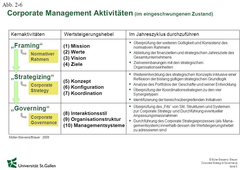 Corporate Management Aktivitäten (im eingeschwungenen Zustand)