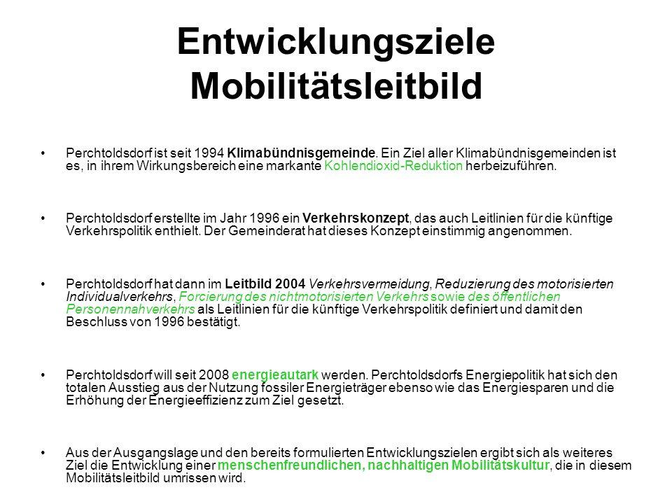 Entwicklungsziele Mobilitätsleitbild
