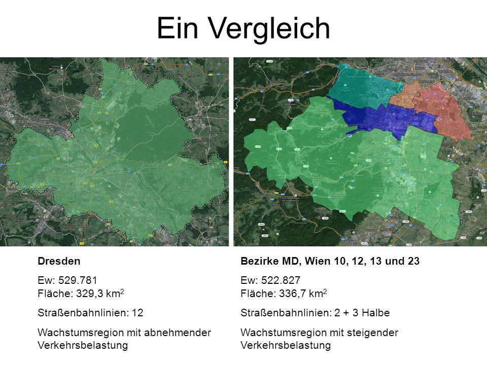Ein Vergleich Dresden Ew: 529.781 Fläche: 329,3 km2