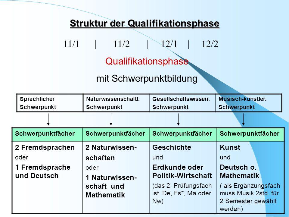 Struktur der Qualifikationsphase