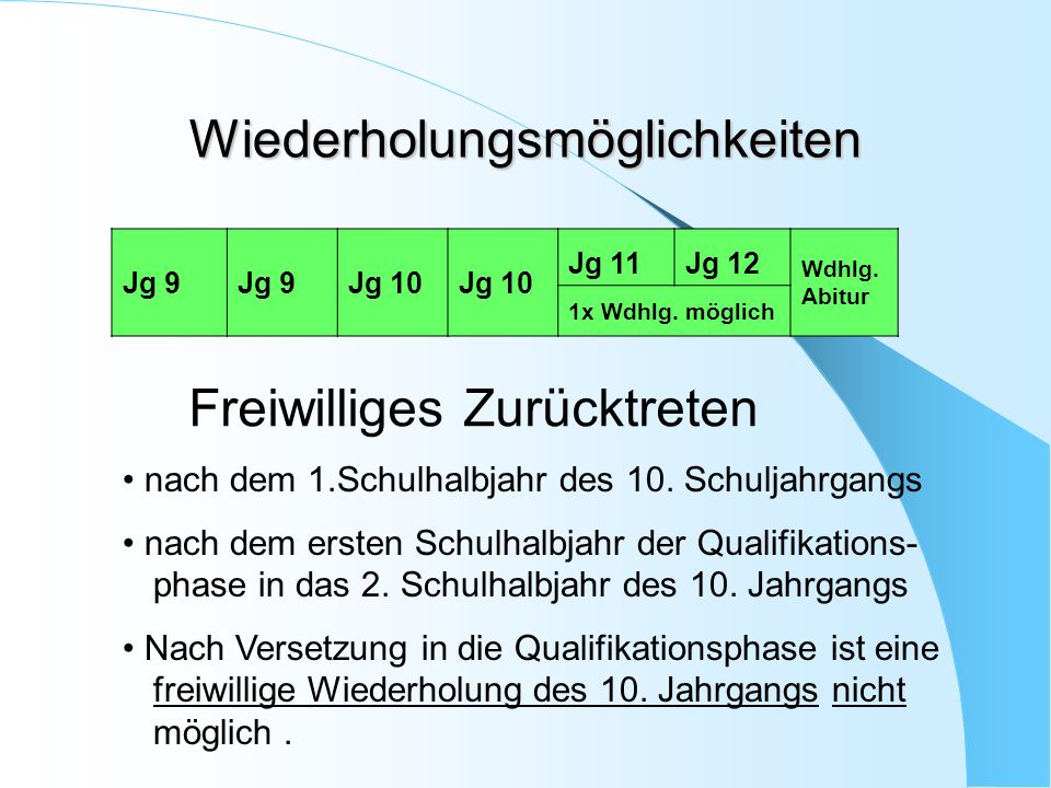 Wiederholungsmöglichkeiten