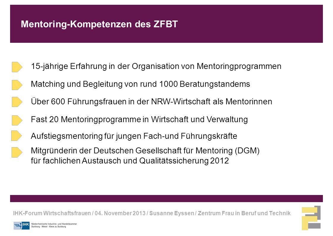 Mentoring-Kompetenzen des ZFBT