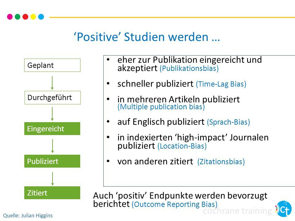 'Positive' Studien werden …