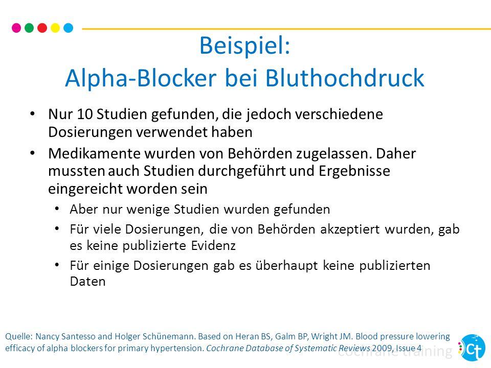 Beispiel: Alpha-Blocker bei Bluthochdruck