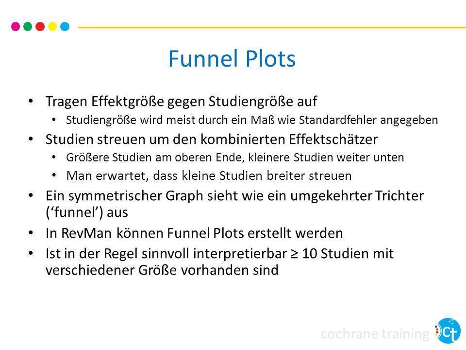 Funnel Plots Tragen Effektgröße gegen Studiengröße auf