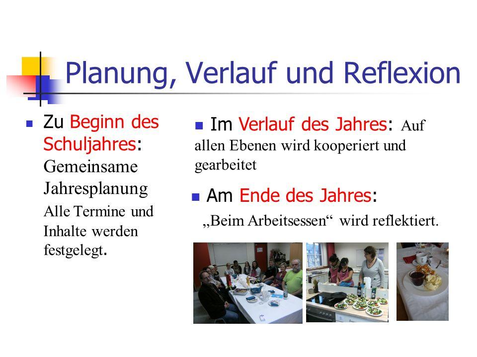Planung, Verlauf und Reflexion