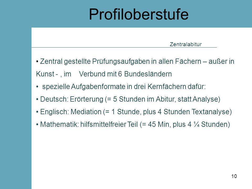 Profiloberstufe Zentralabitur. Zentral gestellte Prüfungsaufgaben in allen Fächern – außer in Kunst - , im Verbund mit 6 Bundesländern.