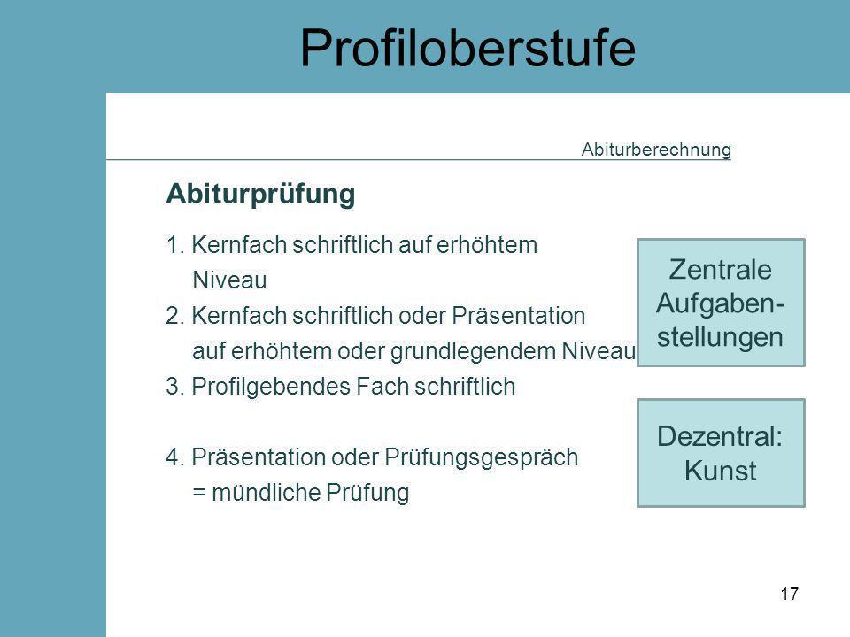 Profiloberstufe Abiturprüfung Zentrale Aufgaben- stellungen Dezentral: