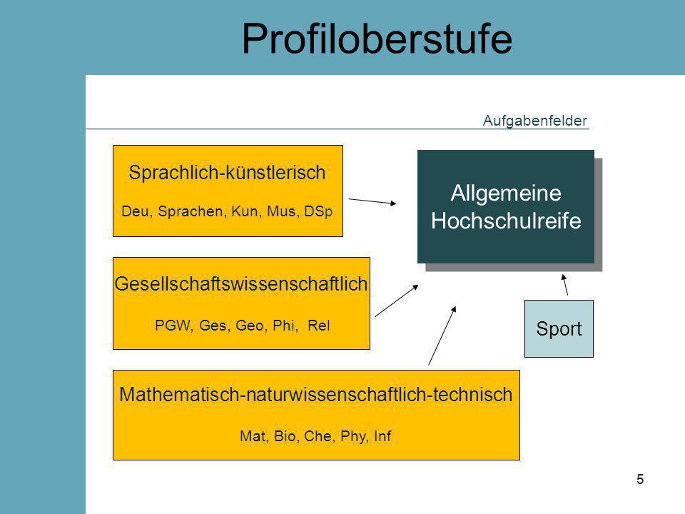 Profiloberstufe Allgemeine Hochschulreife Sprachlich-künstlerisch