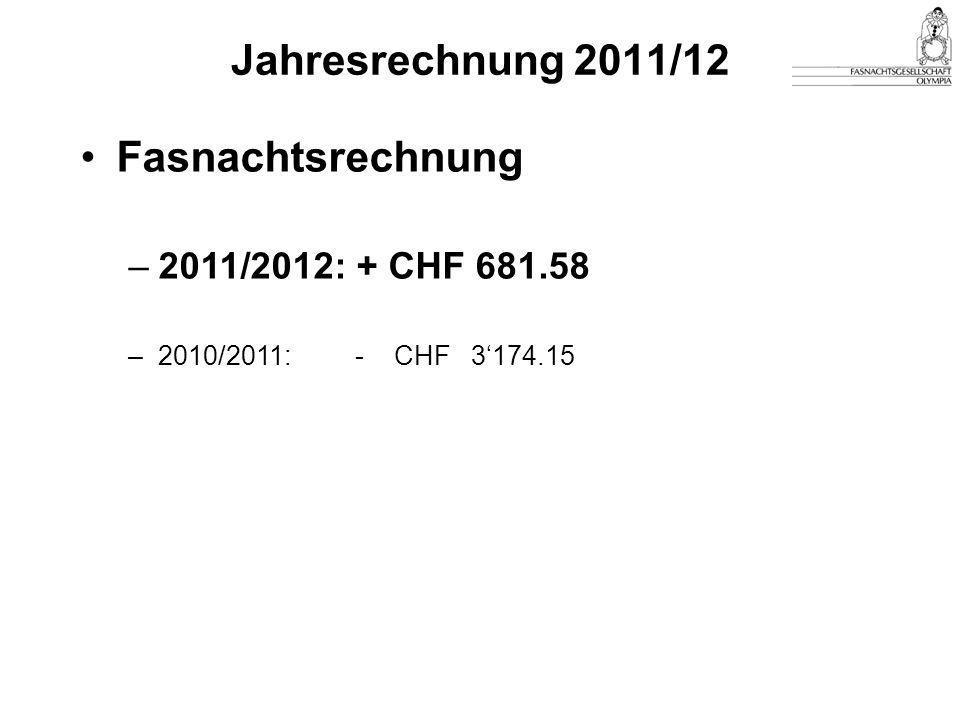 Jahresrechnung 2011/12 Fasnachtsrechnung 2011/2012: + CHF 681.58