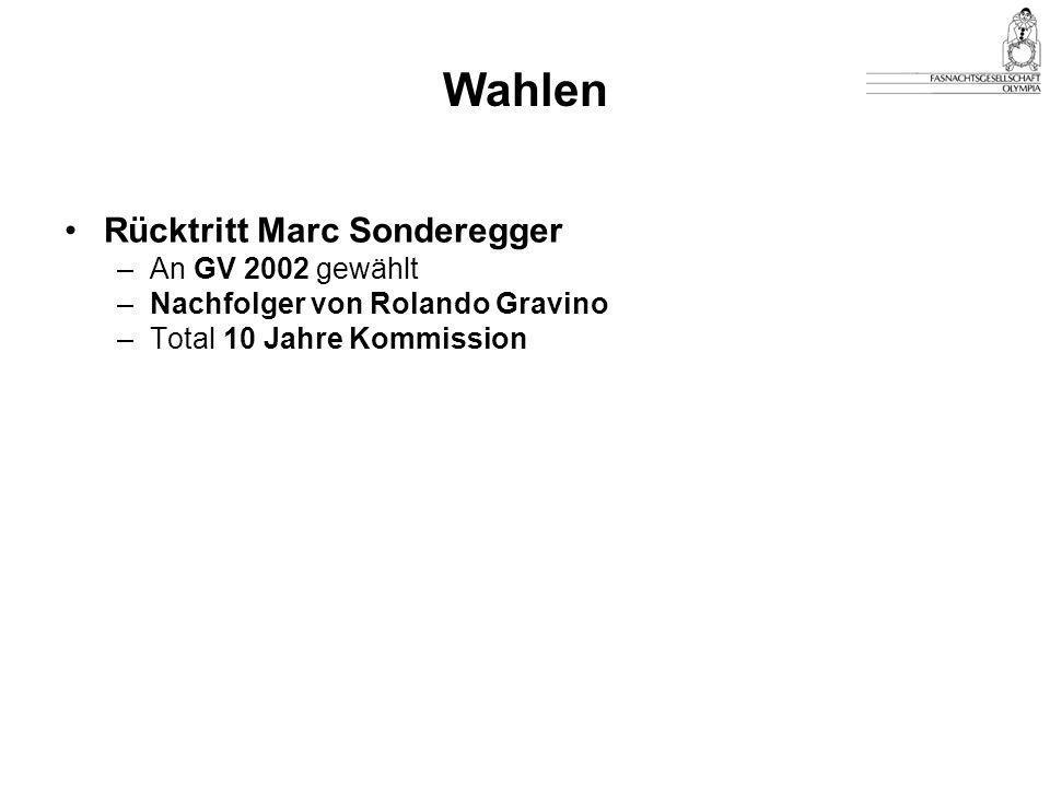 Wahlen Rücktritt Marc Sonderegger An GV 2002 gewählt