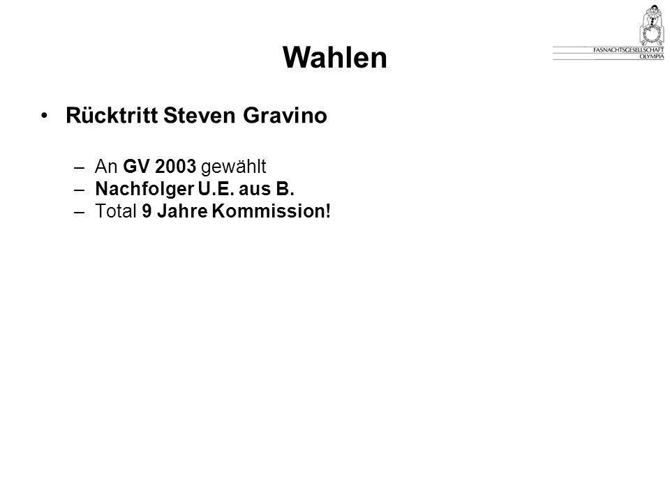 Wahlen Rücktritt Steven Gravino An GV 2003 gewählt