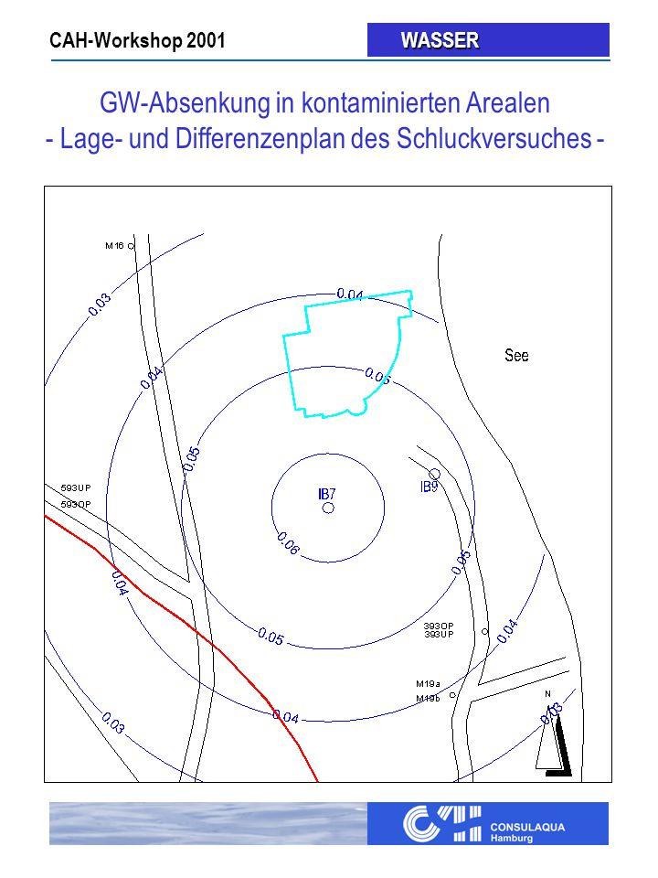GW-Absenkung in kontaminierten Arealen - Lage- und Differenzenplan des Schluckversuches -