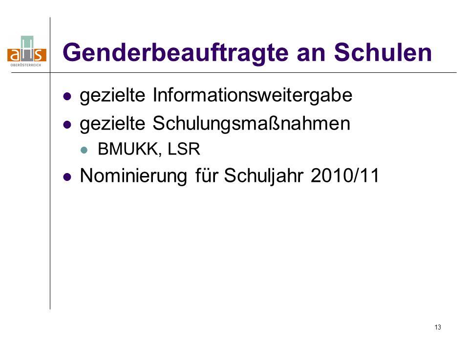 Genderbeauftragte an Schulen