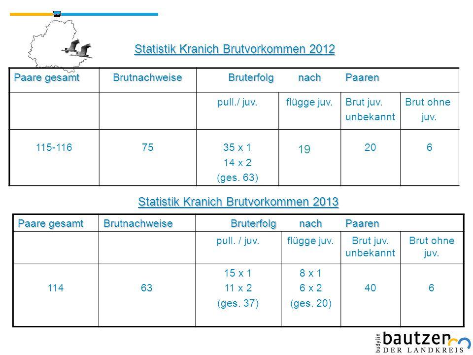 Statistik Kranich Brutvorkommen 2012