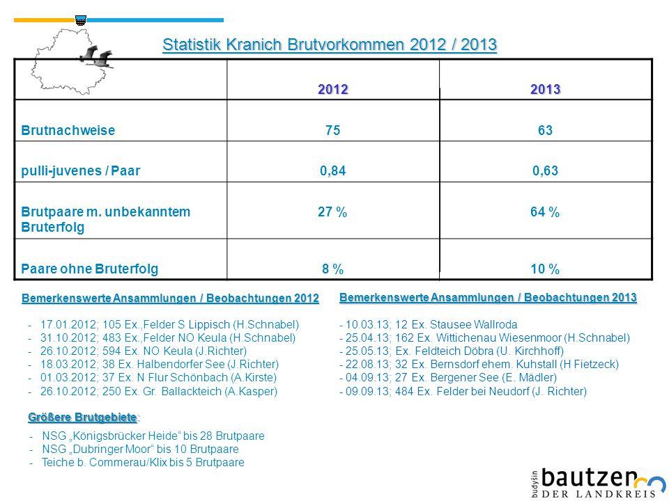 Statistik Kranich Brutvorkommen 2012 / 2013