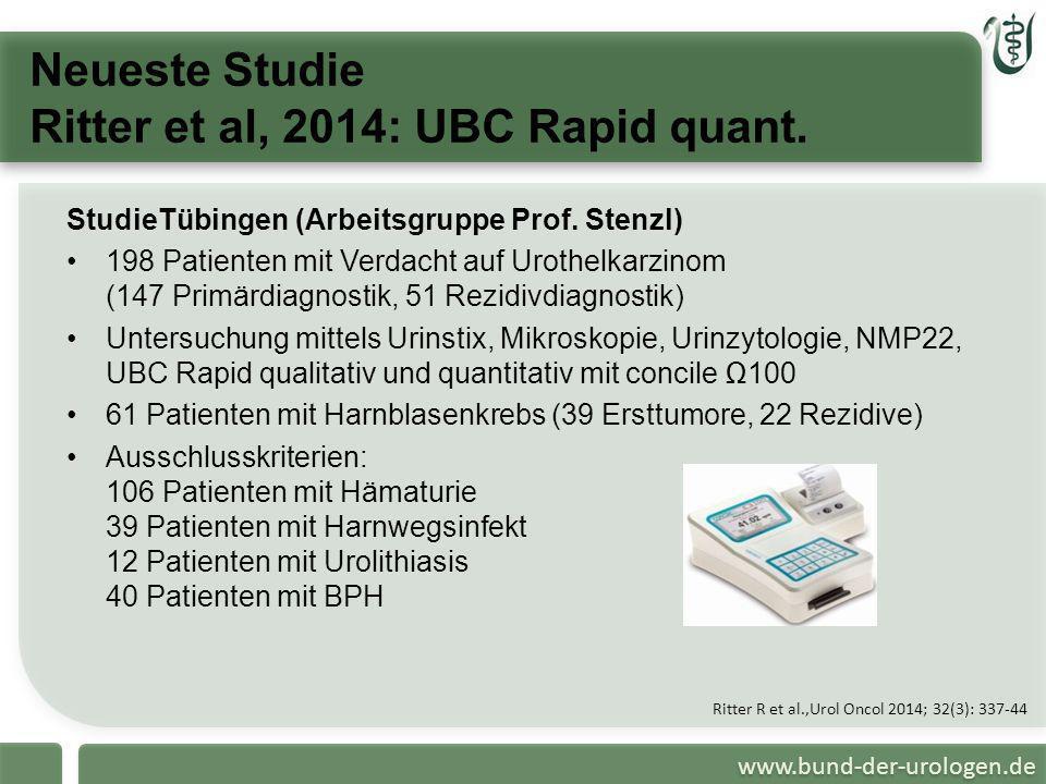 Neueste Studie Ritter et al, 2014: UBC Rapid quant.