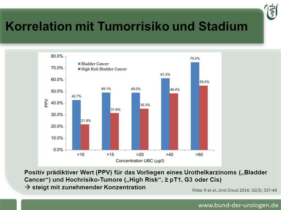 Korrelation mit Tumorrisiko und Stadium