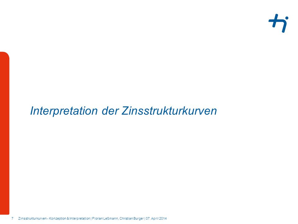 Interpretation der Zinsstrukturkurven