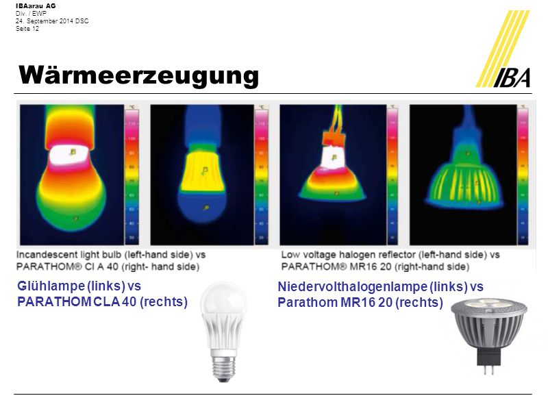 Wärmeerzeugung Glühlampe (links) vs PARATHOM CLA 40 (rechts)