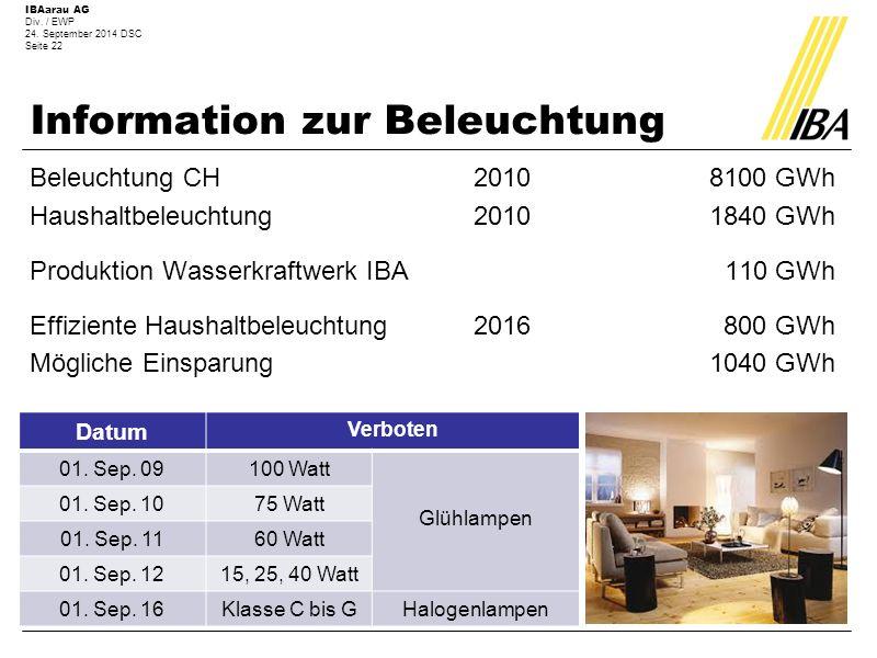 Information zur Beleuchtung