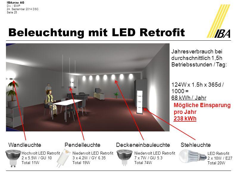 Beleuchtung mit LED Retrofit