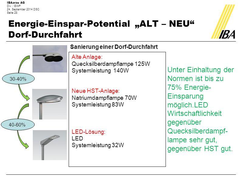 """Energie-Einspar-Potential """"ALT – NEU Dorf-Durchfahrt"""