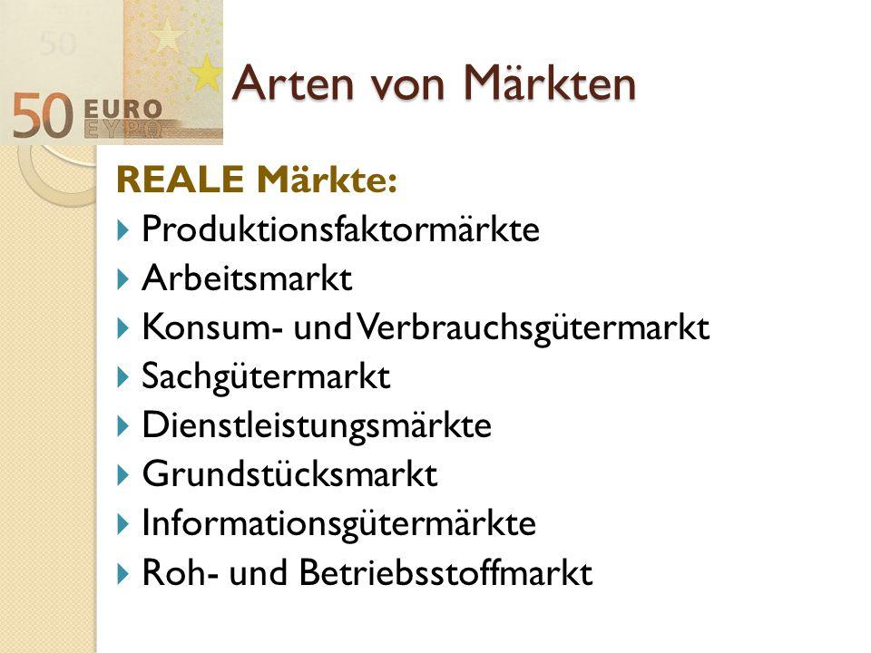 Arten von Märkten REALE Märkte: Produktionsfaktormärkte Arbeitsmarkt