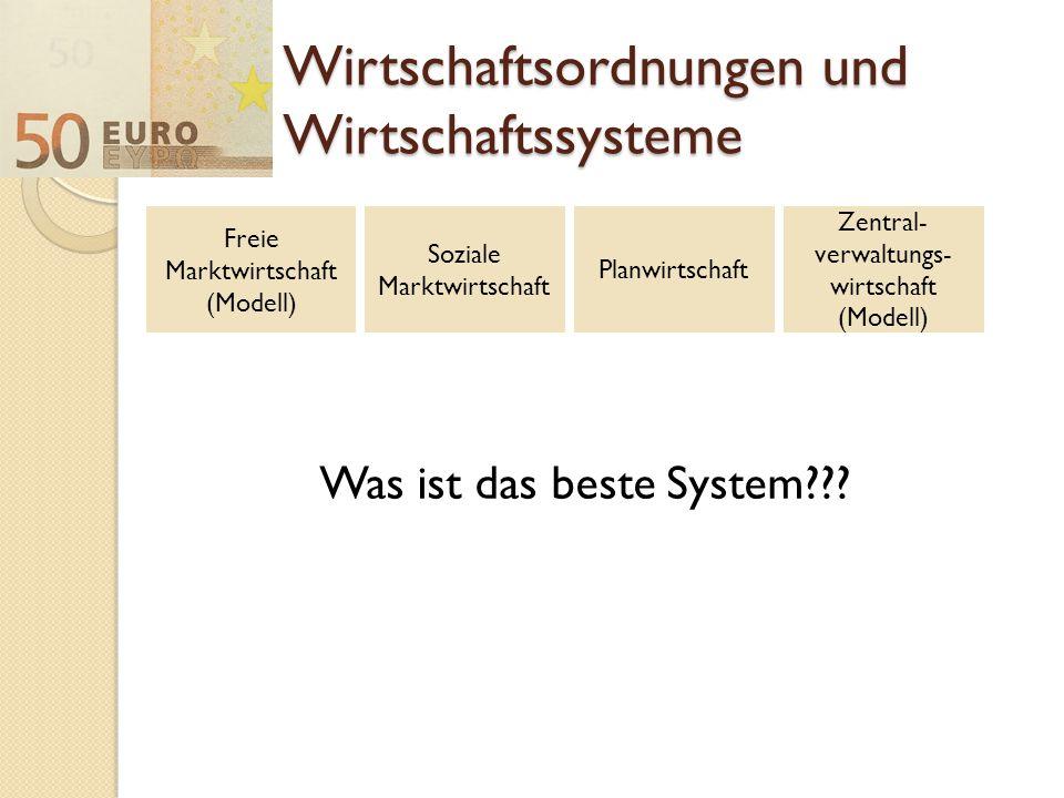 Wirtschaftsordnungen und Wirtschaftssysteme