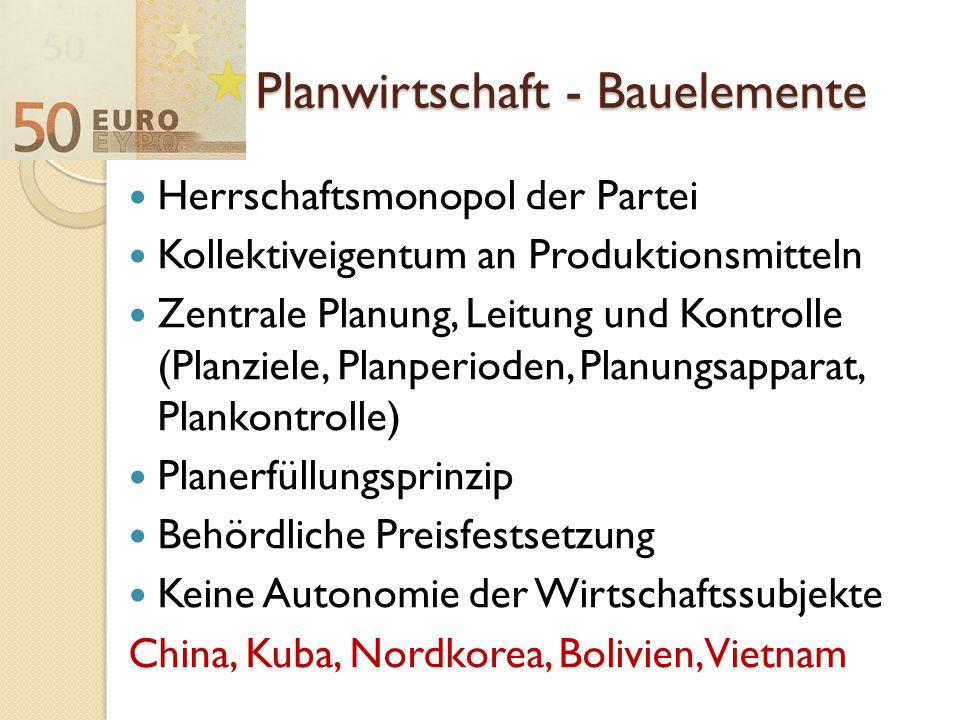 Planwirtschaft - Bauelemente