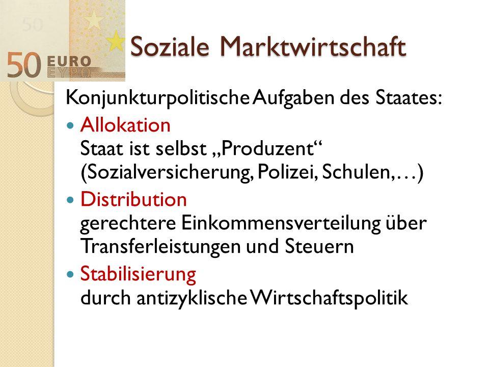Soziale Marktwirtschaft