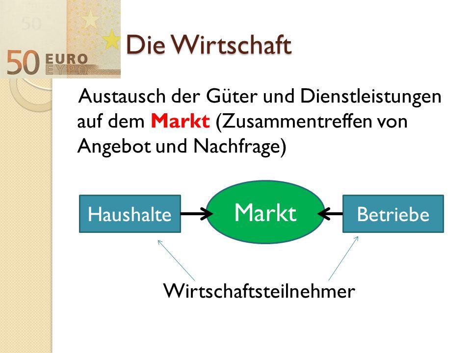 Die Wirtschaft Austausch der Güter und Dienstleistungen auf dem Markt (Zusammentreffen von Angebot und Nachfrage) Wirtschaftsteilnehmer
