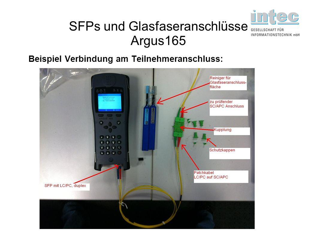 SFPs und Glasfaseranschlüsse Argus165