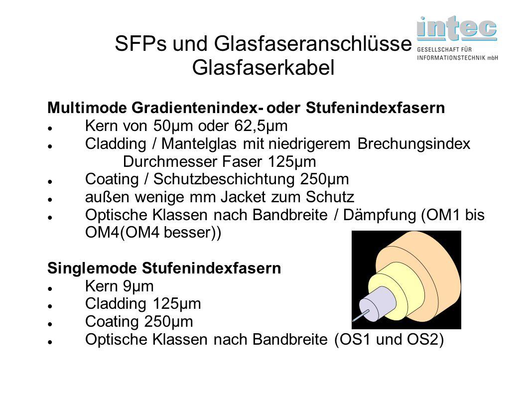 SFPs und Glasfaseranschlüsse Glasfaserkabel